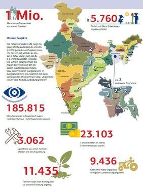 Karte der Projekte in Indien und Bangladesch